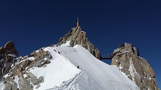 Chamonix : Top 25 Visites et Activités à Découvrir Absolument